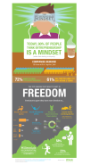 Infographic of Entrepreneurial Mindset